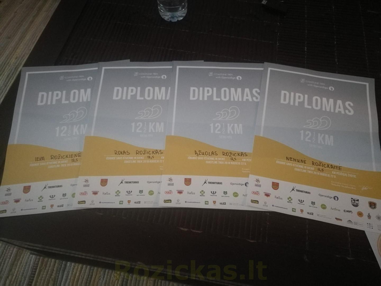 Pėsčiųjų žygio diplomai